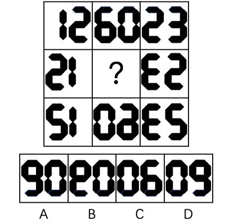 行测图形推理常考考点梳理一:动态位置变化