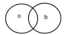 行测类比推理常考考点梳理二:交叉关系