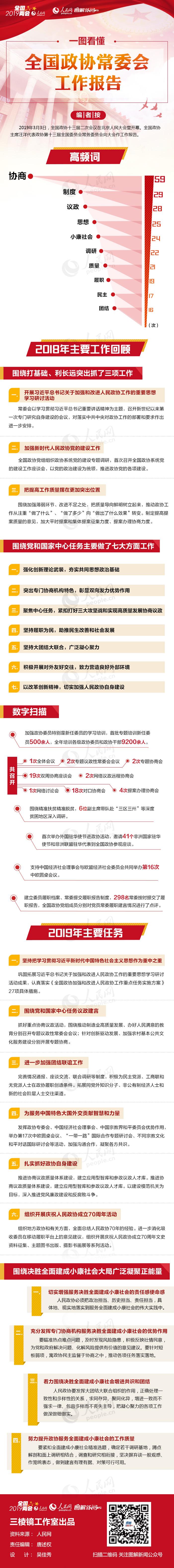 2019年河北公务员考试时政:一图看懂全国政协常委会工作报告