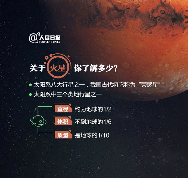 2020年浙江公务员考试常识积累:关于火星探测你了解多少
