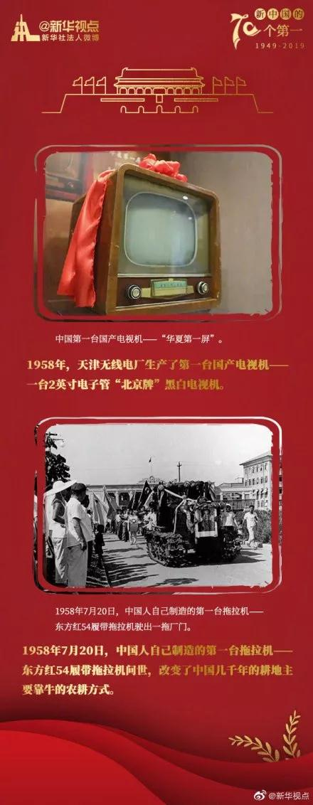 """常识积累:这些""""中国制造""""的第一!"""